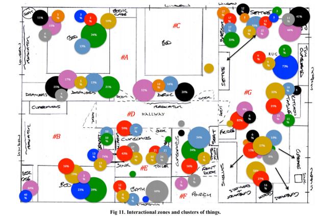 user-behavior map