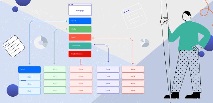 UX architect site map