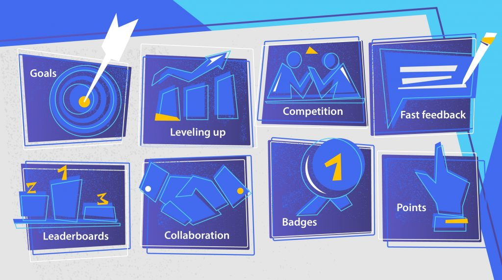 gamification components