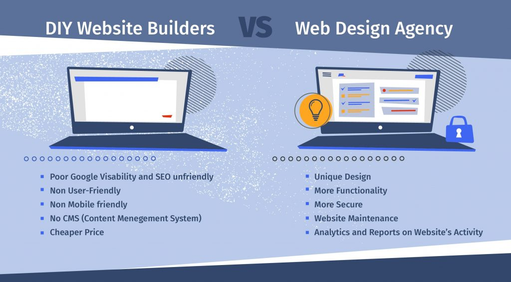 website builders vs web design agency