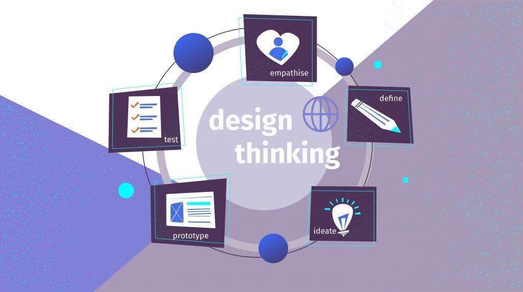 virtual design workshops
