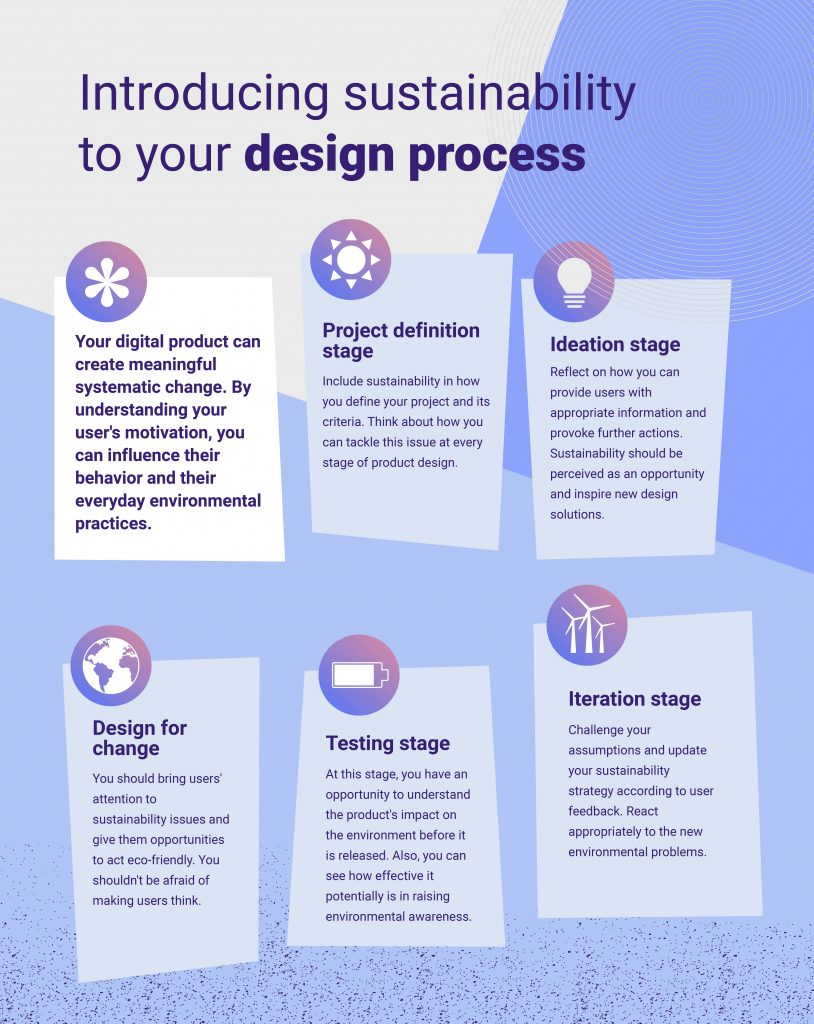 Sustainable design process