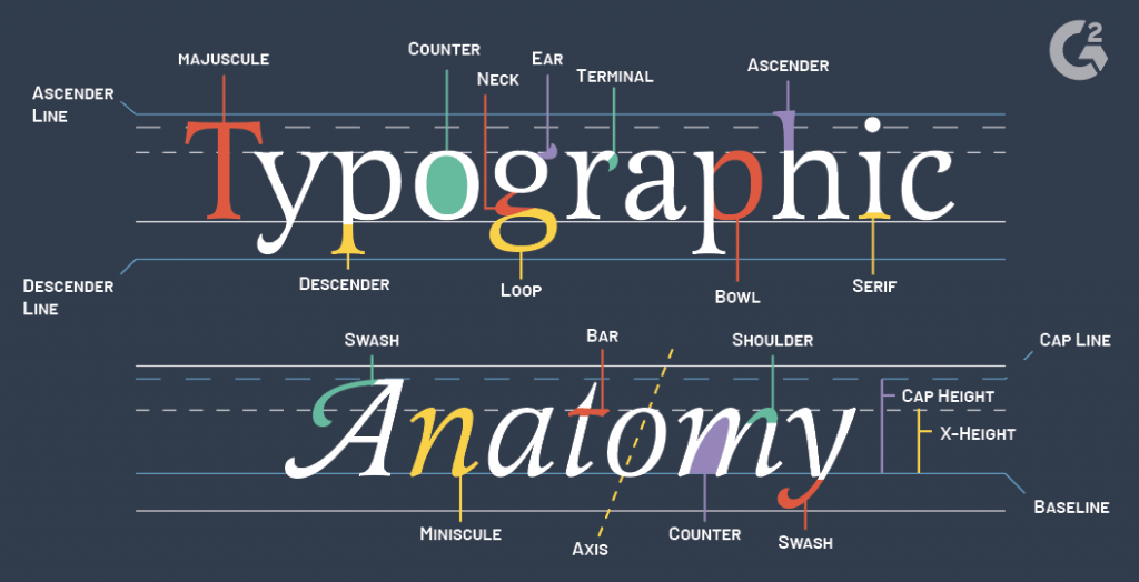 font-size-graphic-design